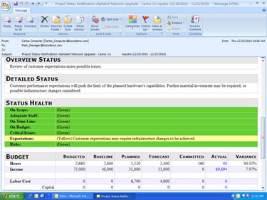 Building a better project status report automation centre email version of a status report in trackersuite pronofoot35fo Images